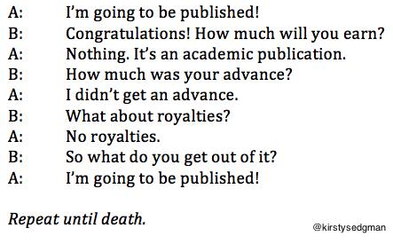 academic publishing 101